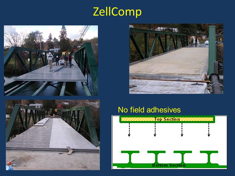 ZellComp No field adhesives