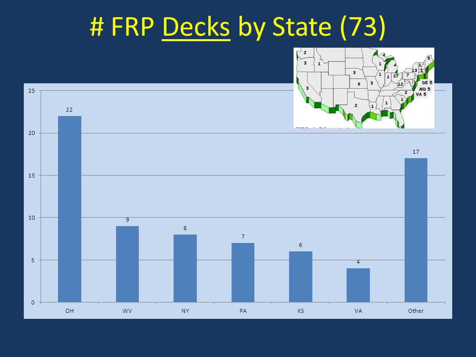 # FRP Decks by State (73) 73 total