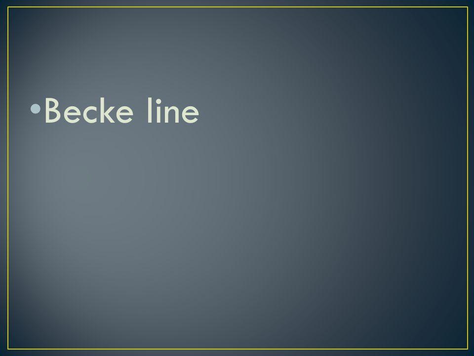 Becke line