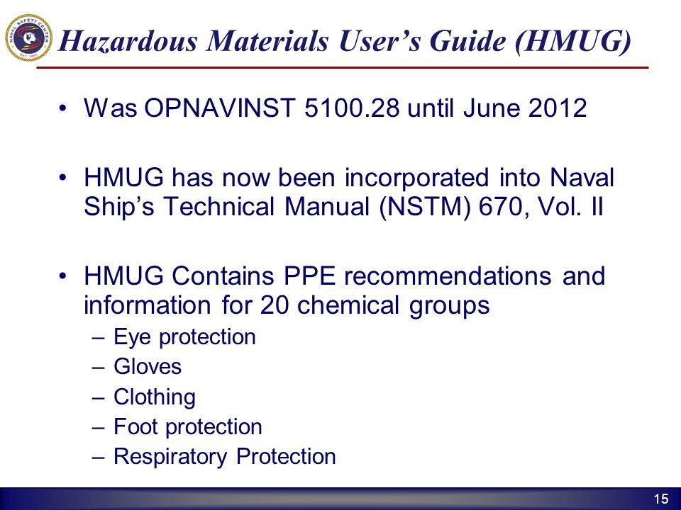 Hazardous Materials User's Guide (HMUG)