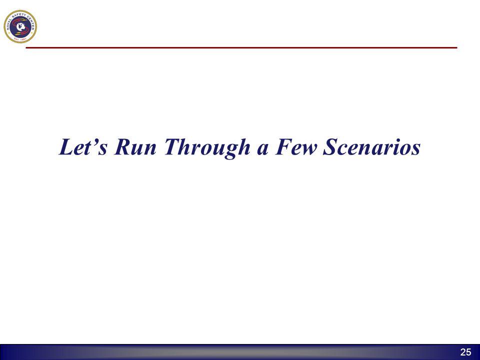 Let's Run Through a Few Scenarios