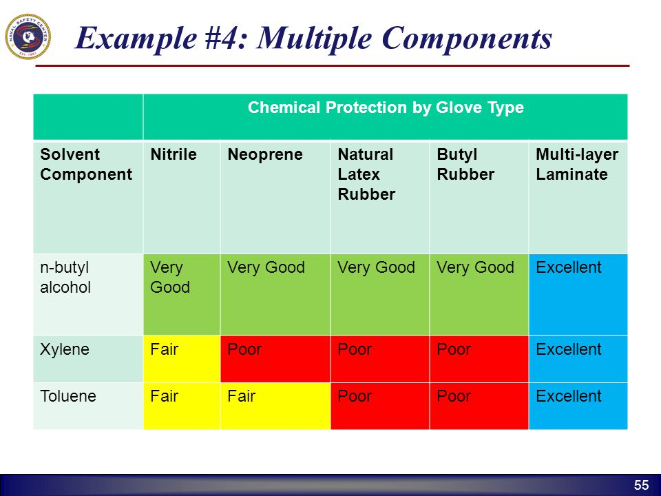Example #4: Multiple Components