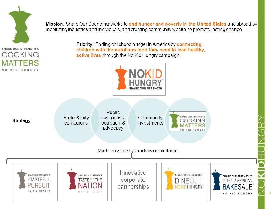 Innovative corporate partnerships