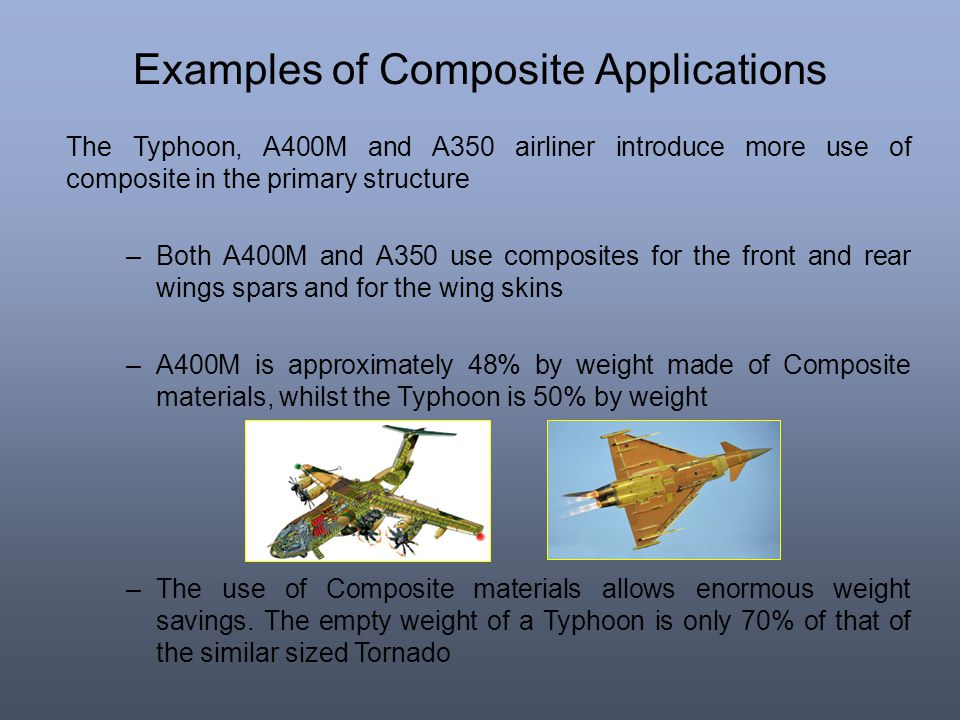 Examples of Composite Applications