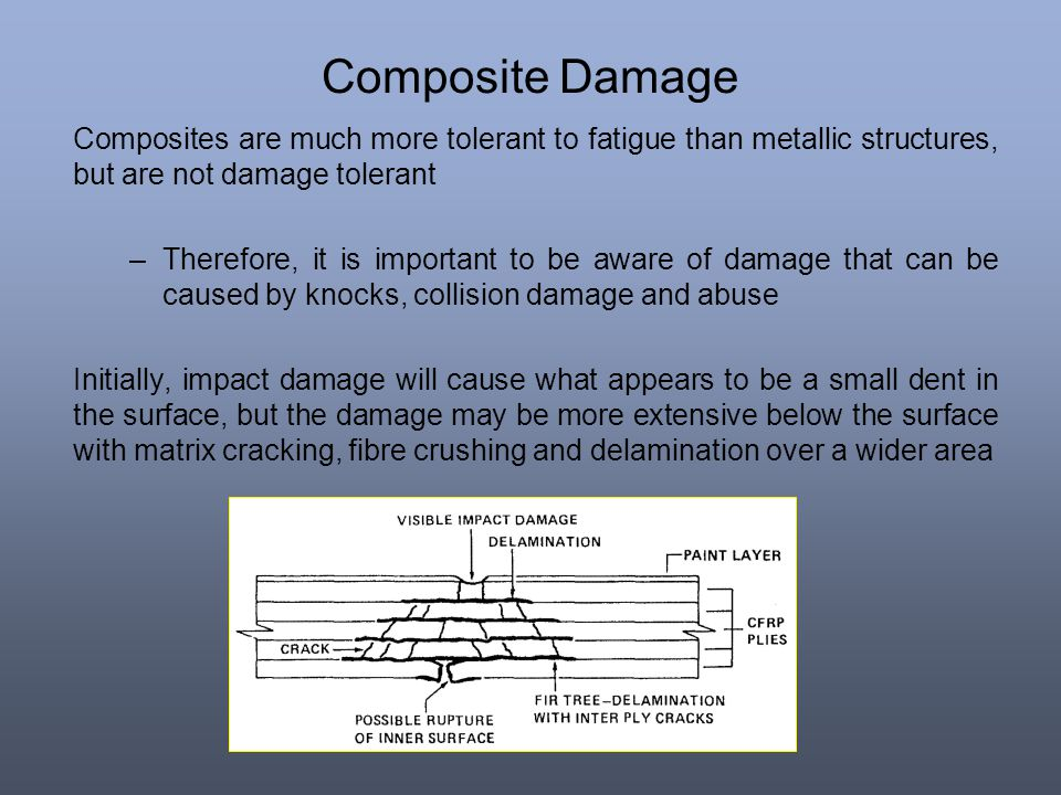 Composite Damage Composites are much more tolerant to fatigue than metallic structures, but are not damage tolerant.