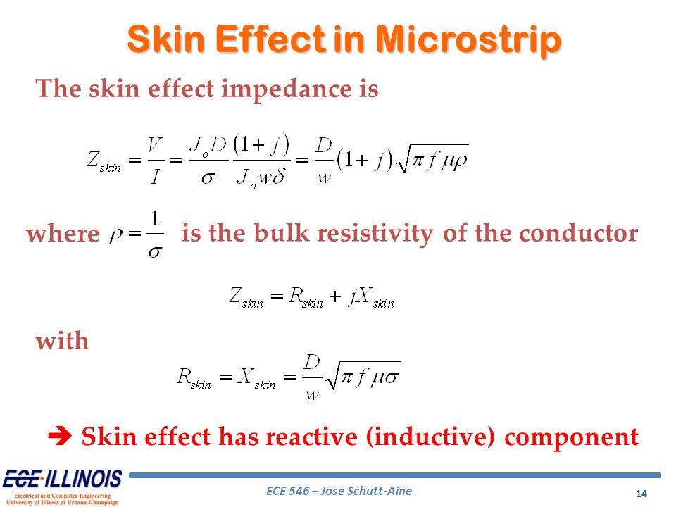 Skin Effect in Microstrip