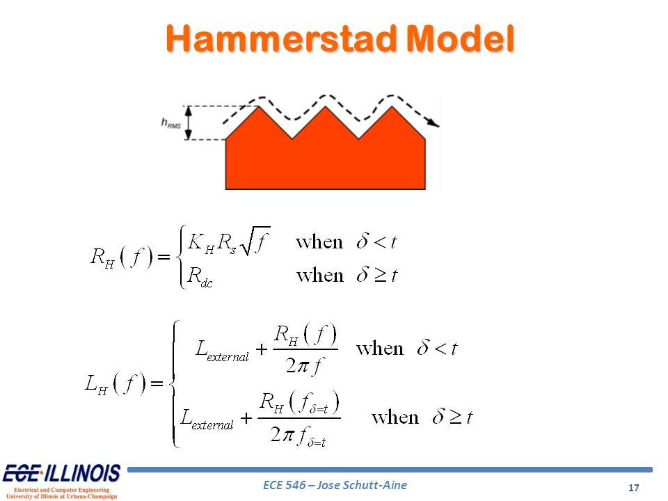 Hammerstad Model