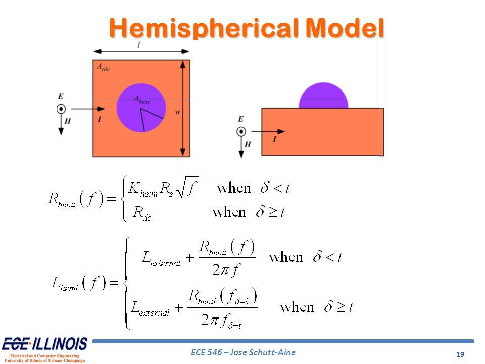 Hemispherical Model