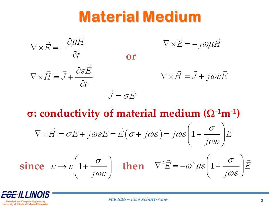 s: conductivity of material medium (W-1m-1)