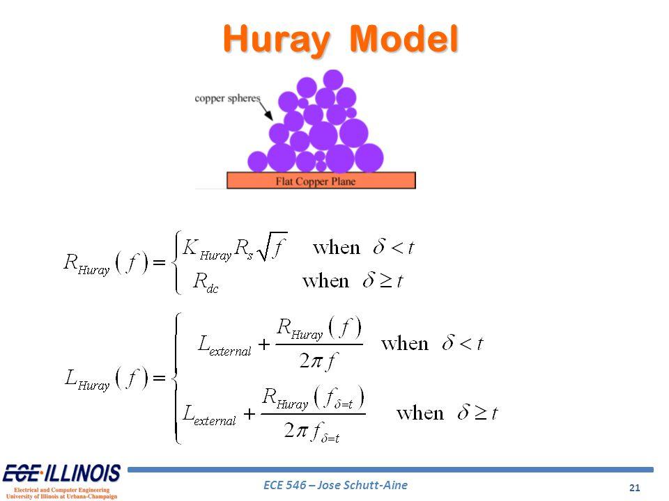 Huray Model