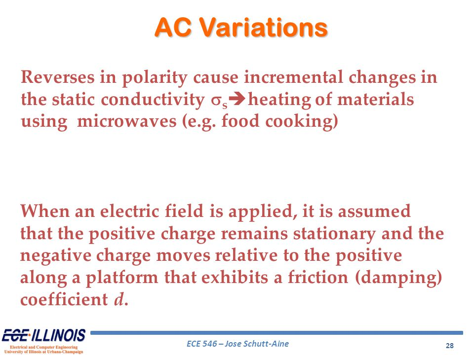 AC Variations Reverses in polarity cause incremental changes in the static conductivity ssheating of materials using microwaves (e.g. food cooking)