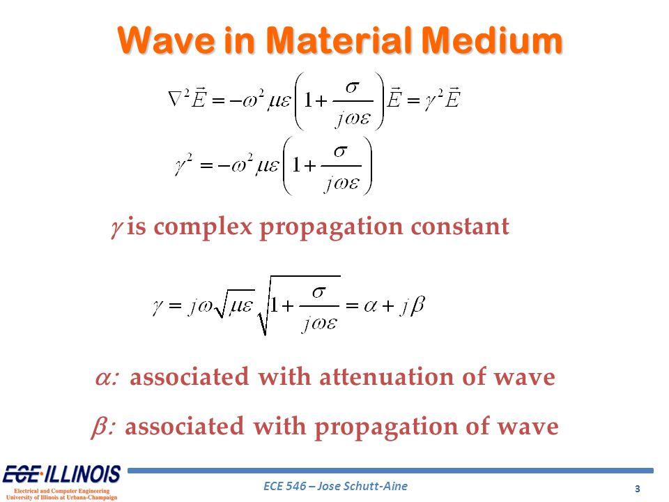 Wave in Material Medium