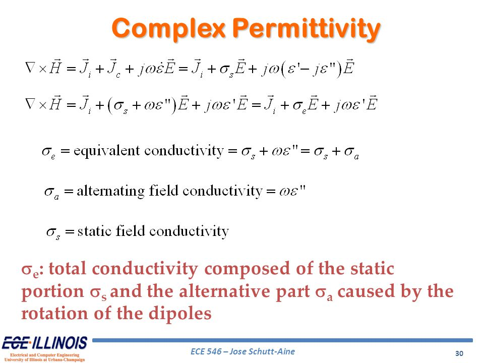 Complex Permittivity se: total conductivity composed of the static portion ss and the alternative part sa caused by the rotation of the dipoles.