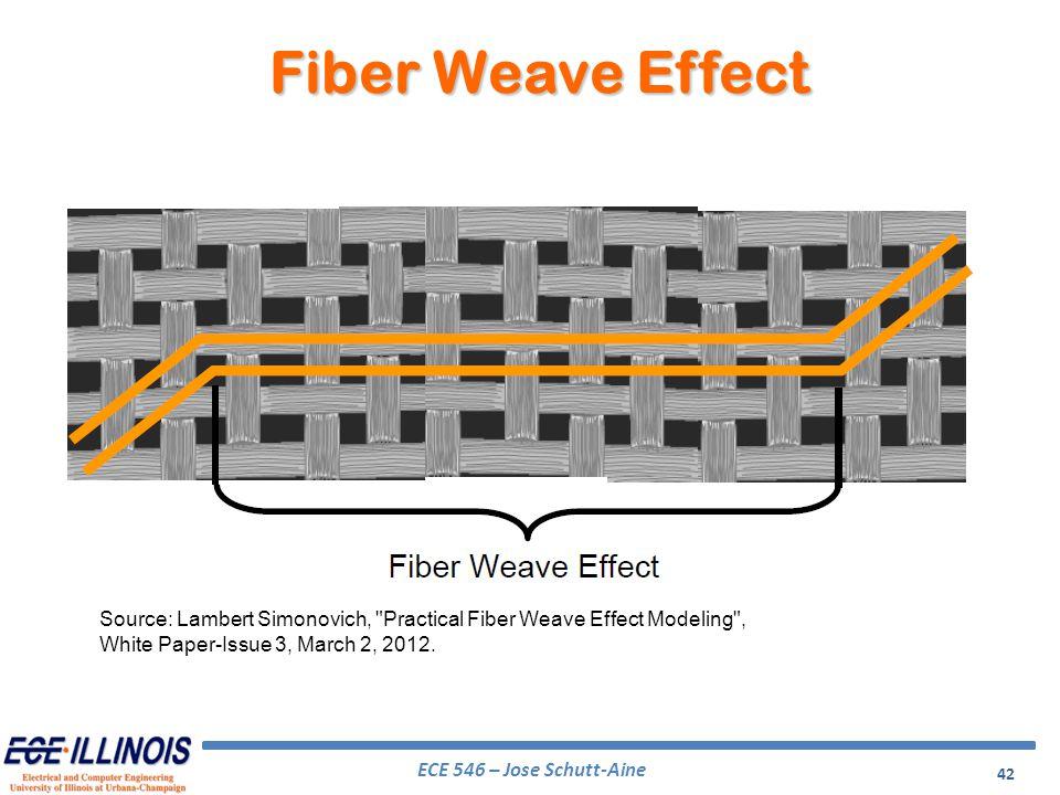 Fiber Weave Effect Source: Lambert Simonovich, Practical Fiber Weave Effect Modeling , White Paper-Issue 3, March 2, 2012.