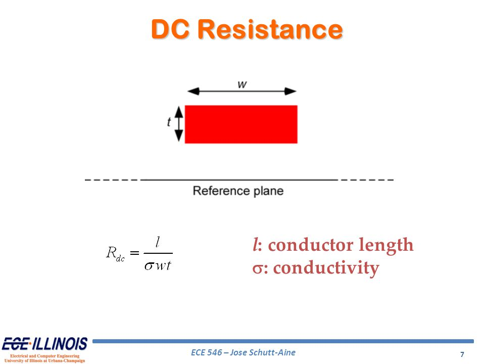 DC Resistance l: conductor length s: conductivity