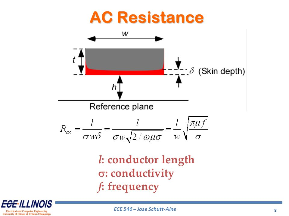 AC Resistance l: conductor length s: conductivity f: frequency