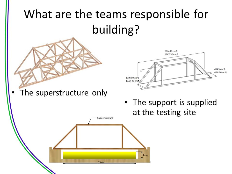 What are the teams responsible for building