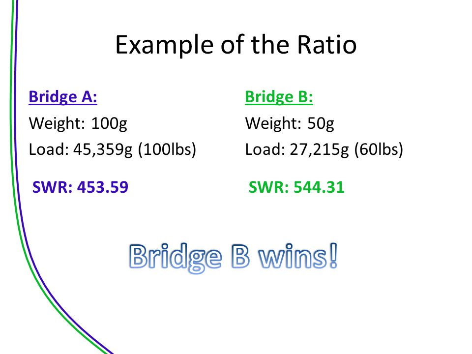 Bridge B wins! Example of the Ratio