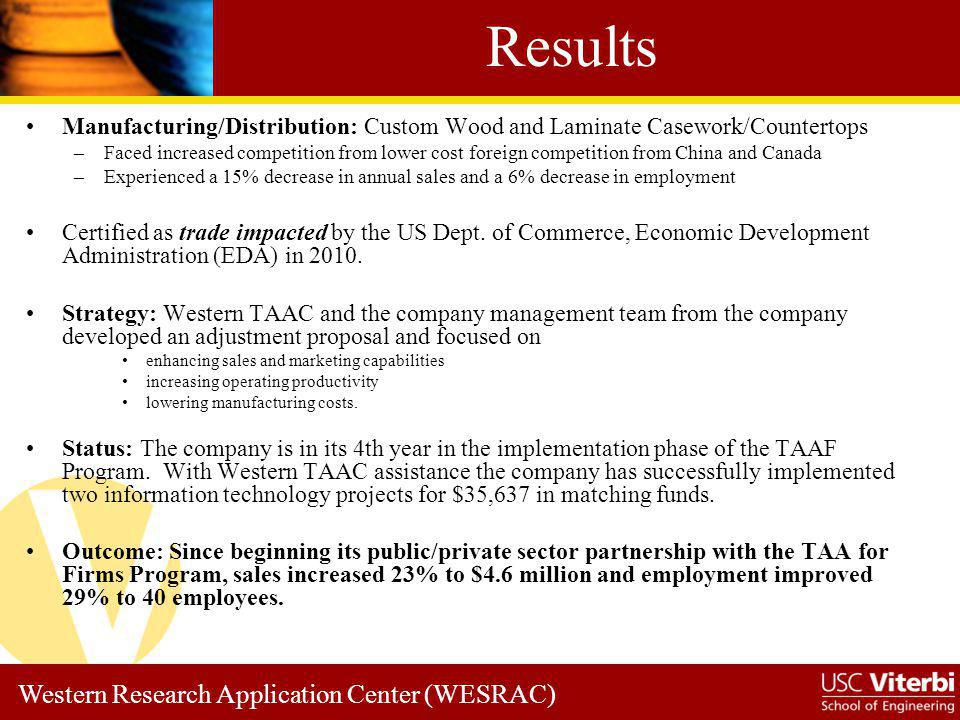 Results Manufacturing/Distribution: Custom Wood and Laminate Casework/Countertops.