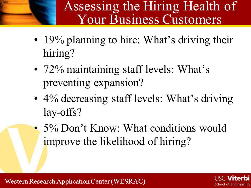 Assessing the Hiring Health of Your Business Customers