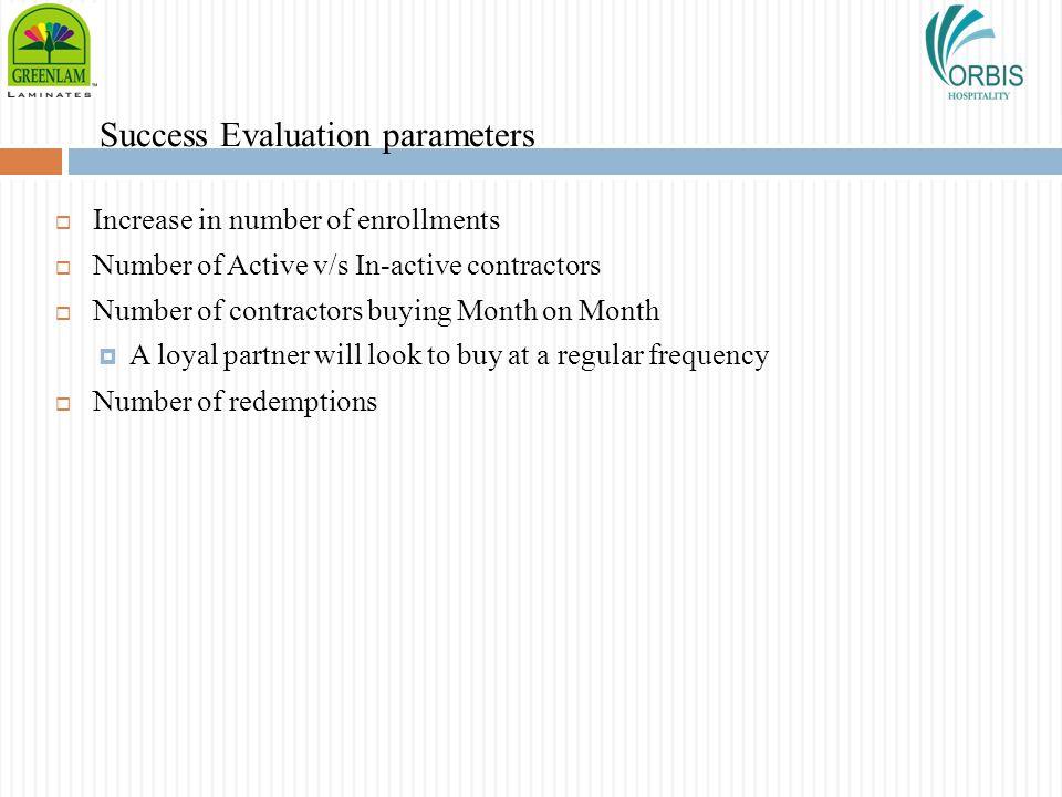 Success Evaluation parameters