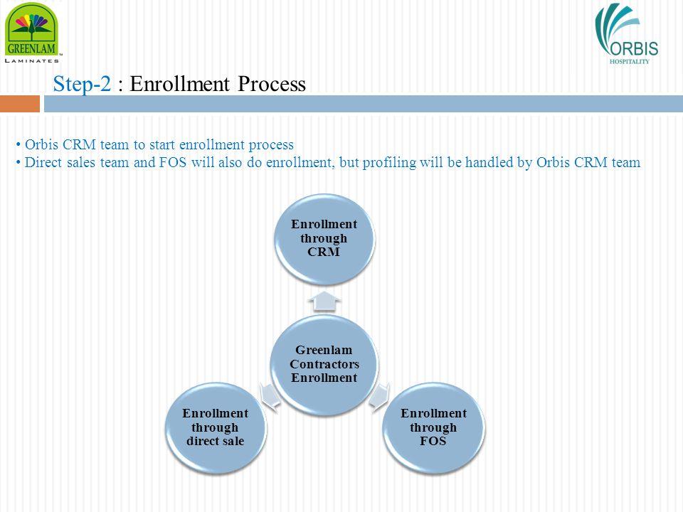 Step-2 : Enrollment Process
