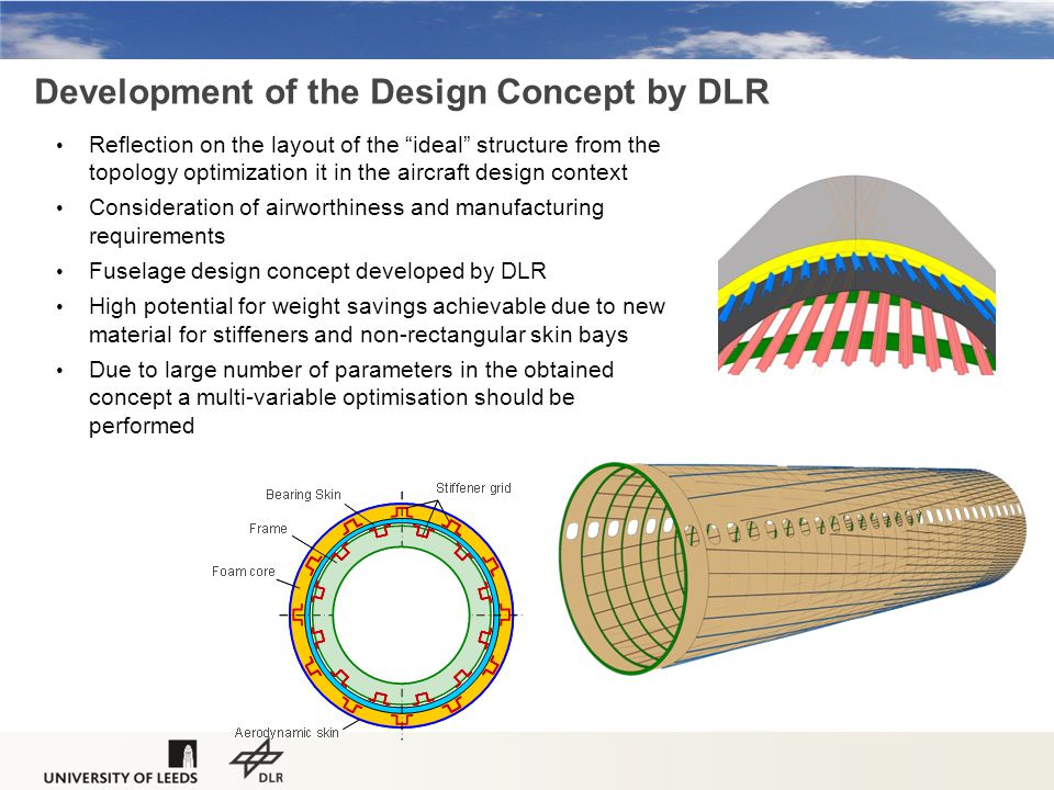 Development of the Design Concept by DLR