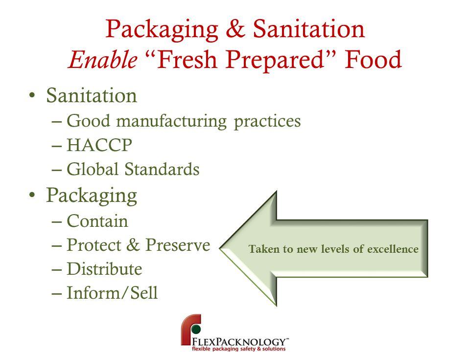 Packaging & Sanitation Enable Fresh Prepared Food