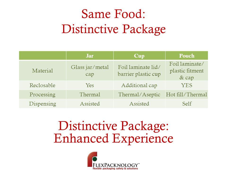 Same Food: Distinctive Package