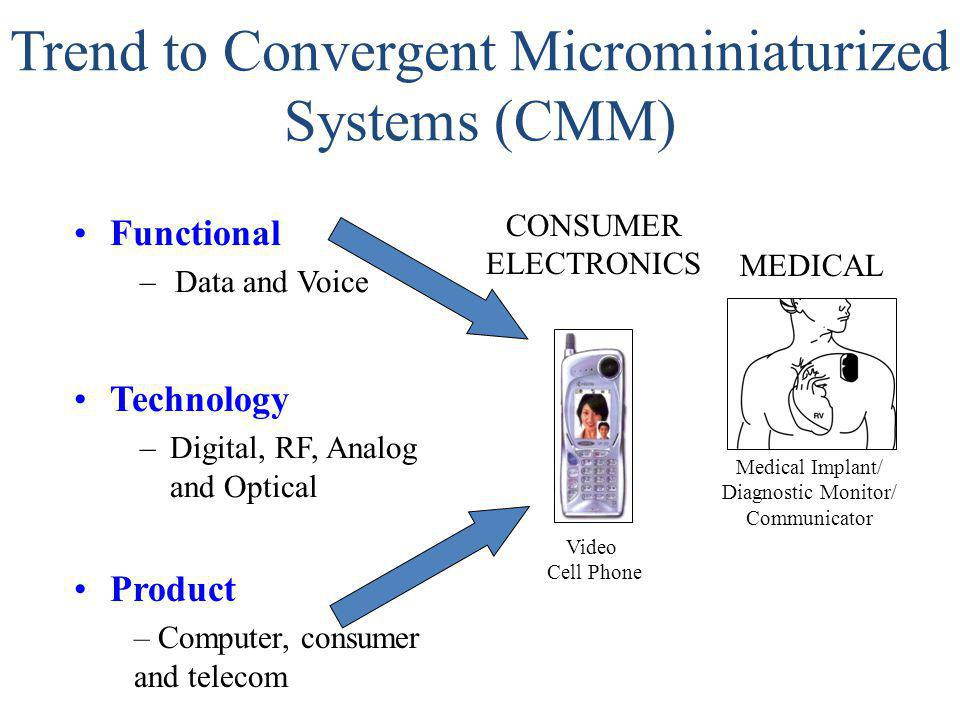 Trend to Convergent Microminiaturized Systems (CMM)