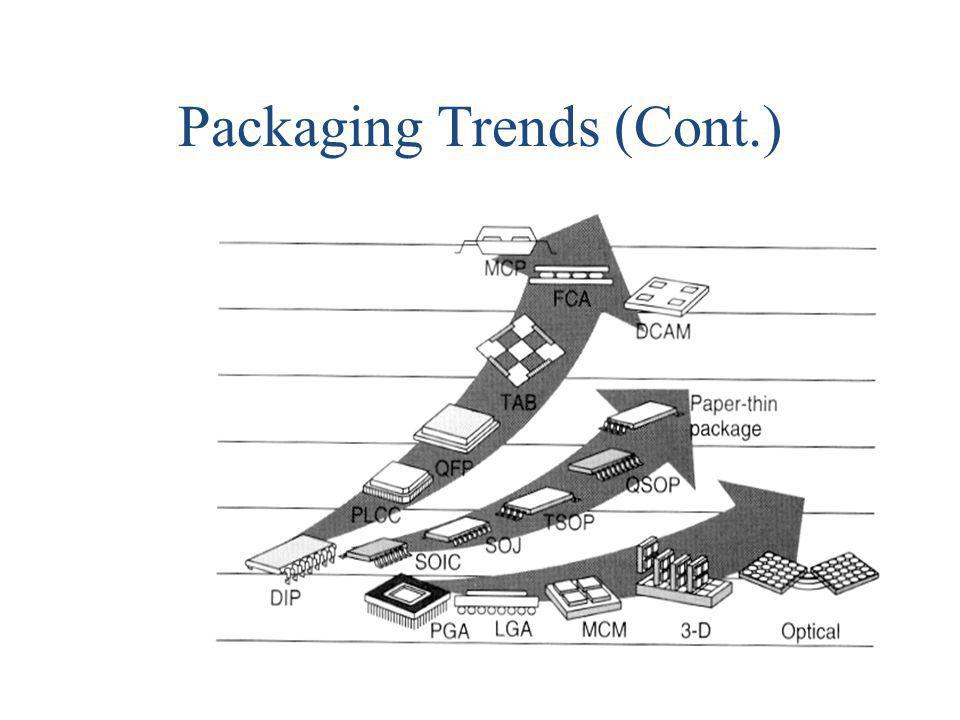 Packaging Trends (Cont.)