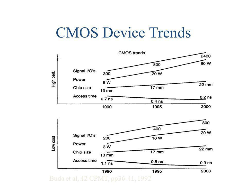 CMOS Device Trends Buda et al, 42 CPMT, pp36-41, 1992