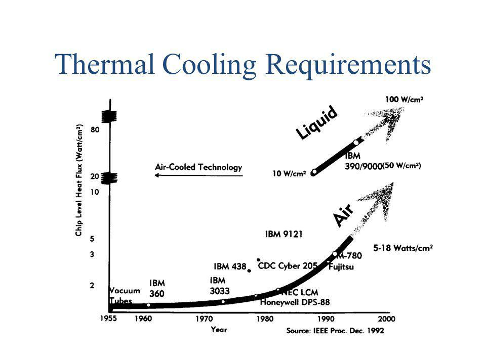 Thermal Cooling Requirements
