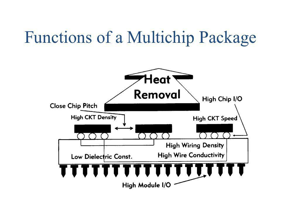 Functions of a Multichip Package