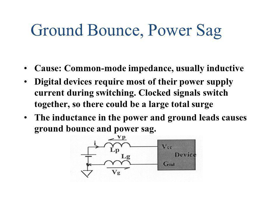 Ground Bounce, Power Sag