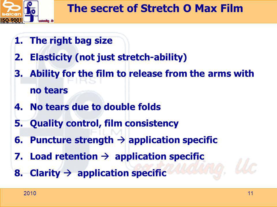 The secret of Stretch O Max Film