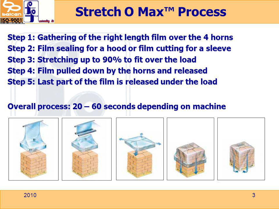 Stretch O Max™ Process Step 1: Gathering of the right length film over the 4 horns. Step 2: Film sealing for a hood or film cutting for a sleeve.