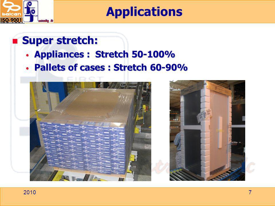 Applications Super stretch: Appliances : Stretch 50-100%