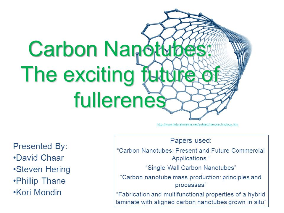 The exciting future of fullerenes