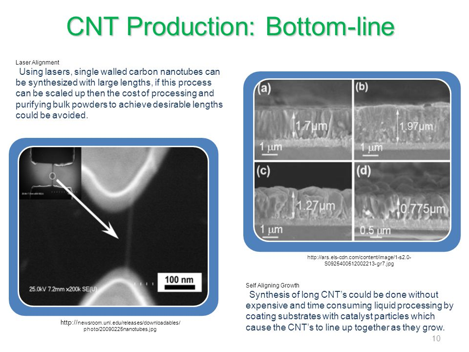 CNT Production: Bottom-line