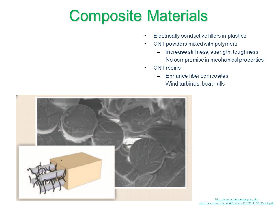 Composite Materials Electrically conductive fillers in plastics