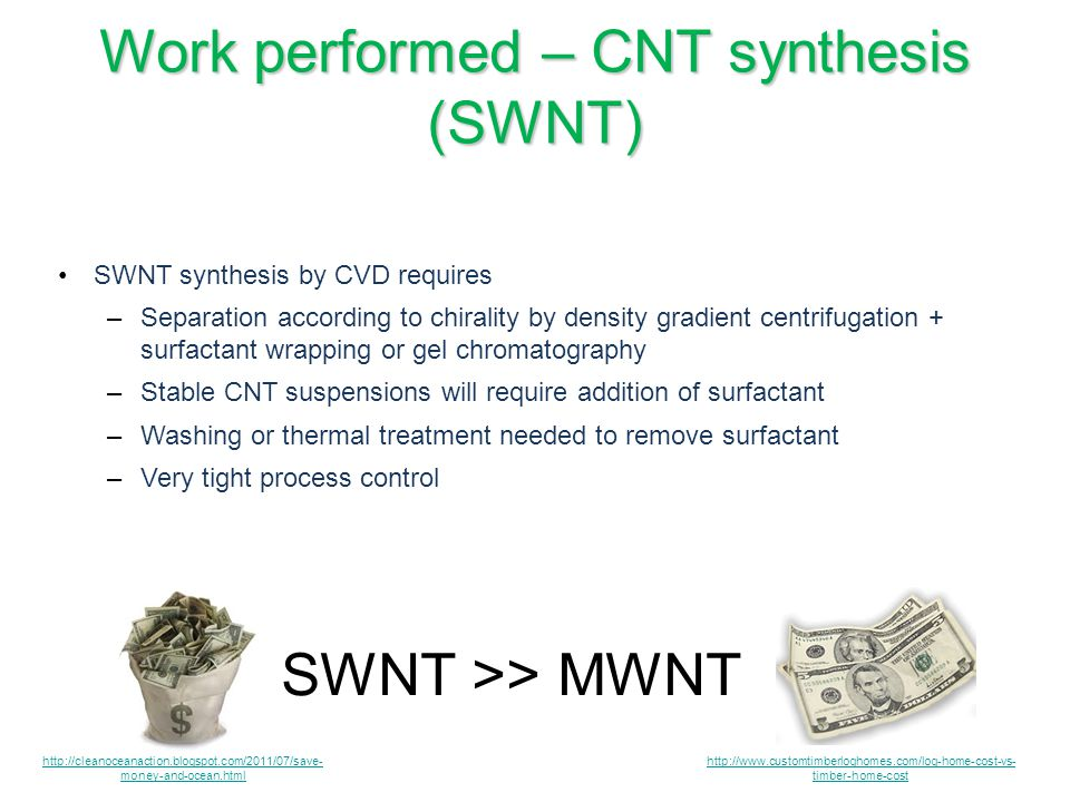 Work performed – CNT synthesis (SWNT)