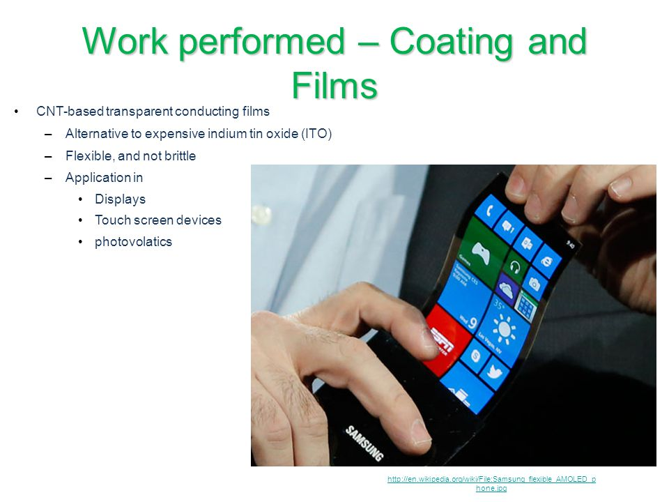 Work performed – Coating and Films