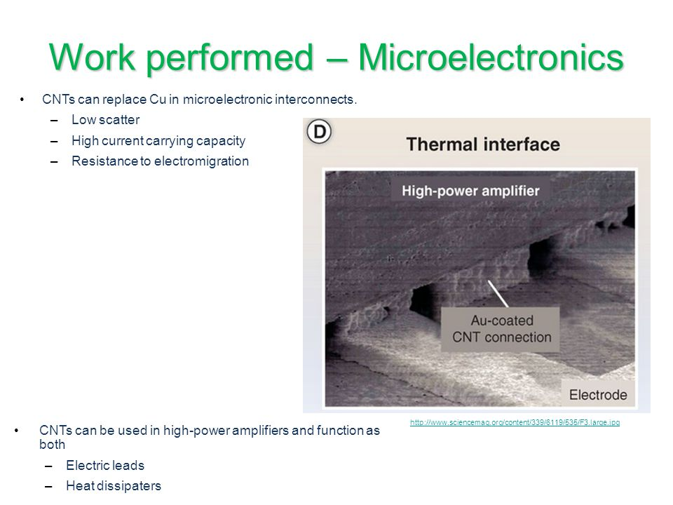 Work performed – Microelectronics