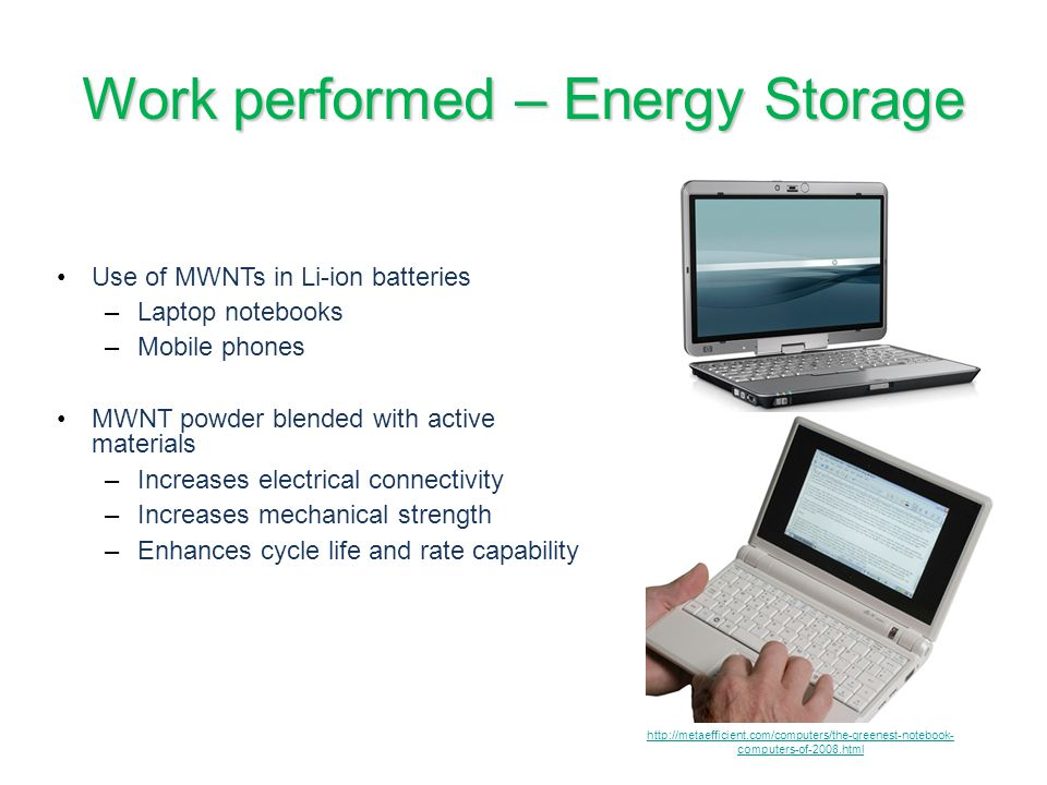 Work performed – Energy Storage