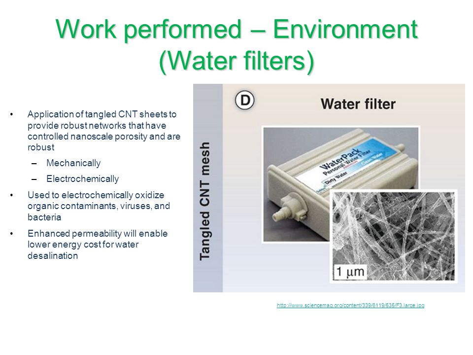 Work performed – Environment (Water filters)