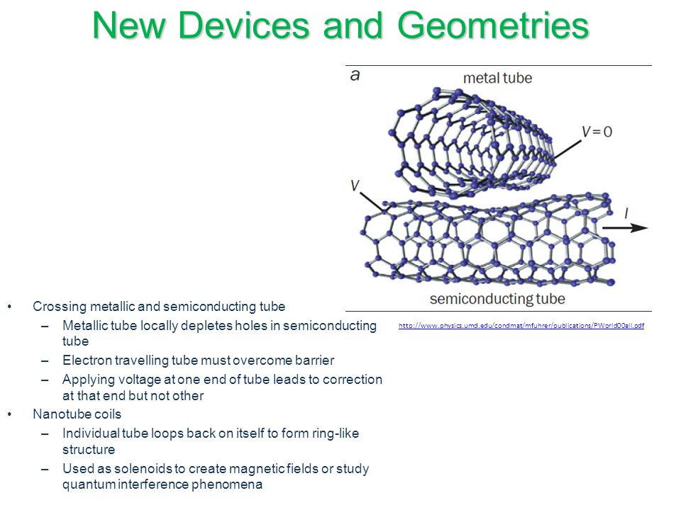 New Devices and Geometries
