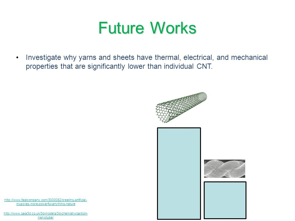 Future Works Investigate why yarns and sheets have thermal, electrical, and mechanical properties that are significantly lower than individual CNT.