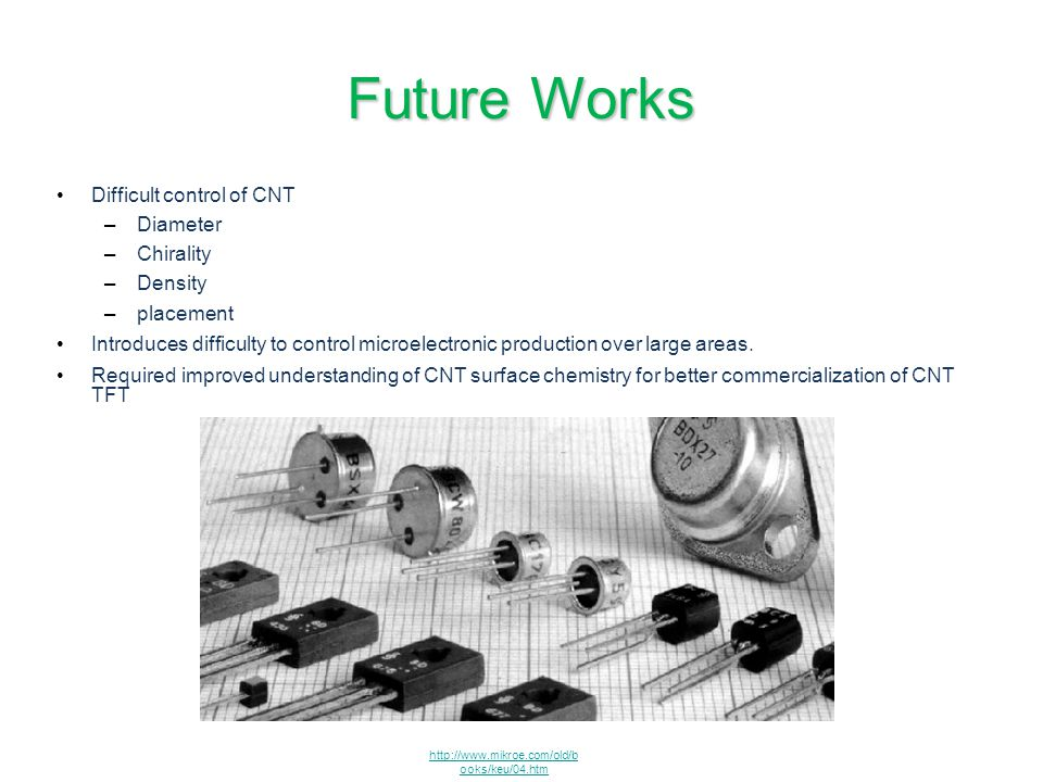 Future Works Difficult control of CNT Diameter Chirality Density