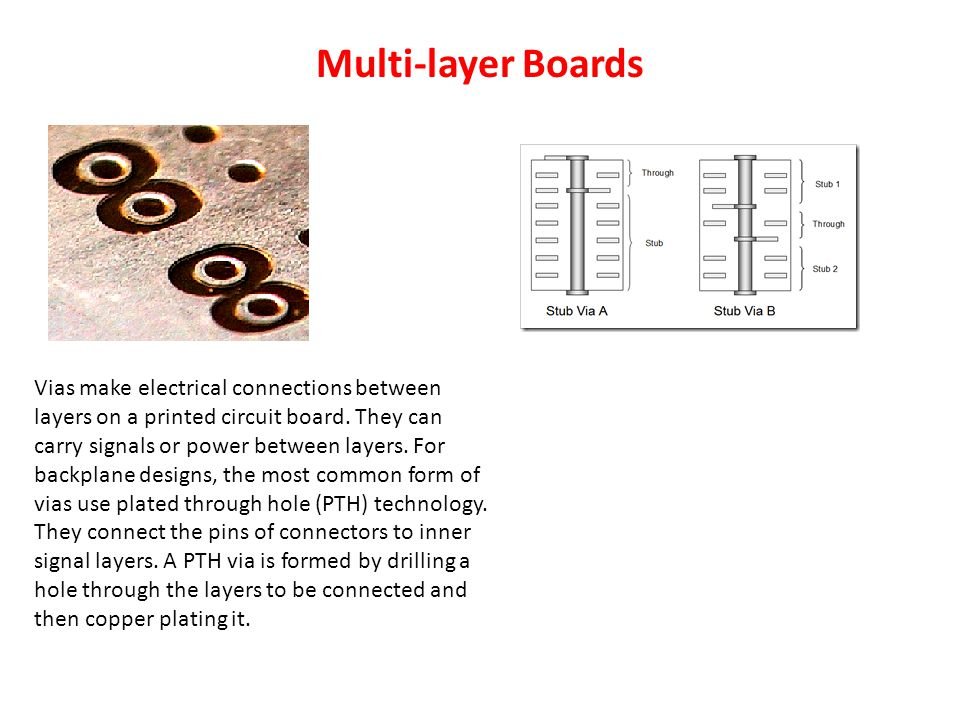 Multi-layer Boards